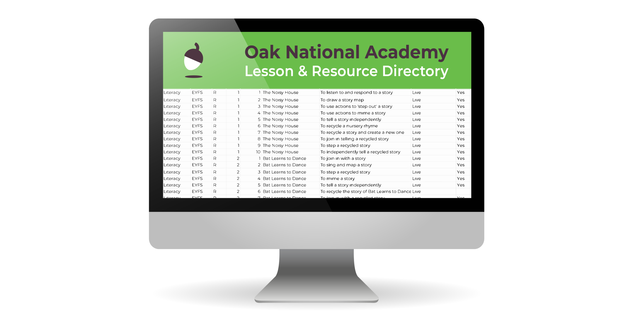 Screenshot of the Lesson & Resource Directory on a desktop screen